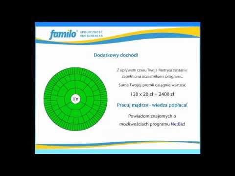 Projekt NetBiz w Familo. Jak Zarabiać? http://NiezaleznyPartner.pl Jak Zarabiać w Projekcie NetBiz w Familo? Co daje Ci uczestnictwo w tym projekcie? Czy chcesz się uczyć skutecznego działania w Internecie? Dołącz do Familo... http://www.familo.com/r/npartner