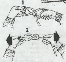 Znalezione obrazy dla zapytania węzły żeglarskie