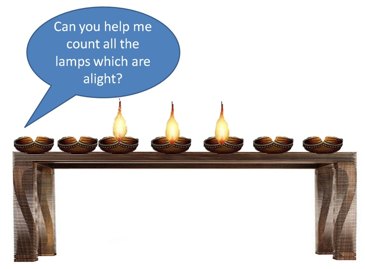 A very simple counting powerpoint linked to Diwali - children are asked to count the diva lamps which are alight.