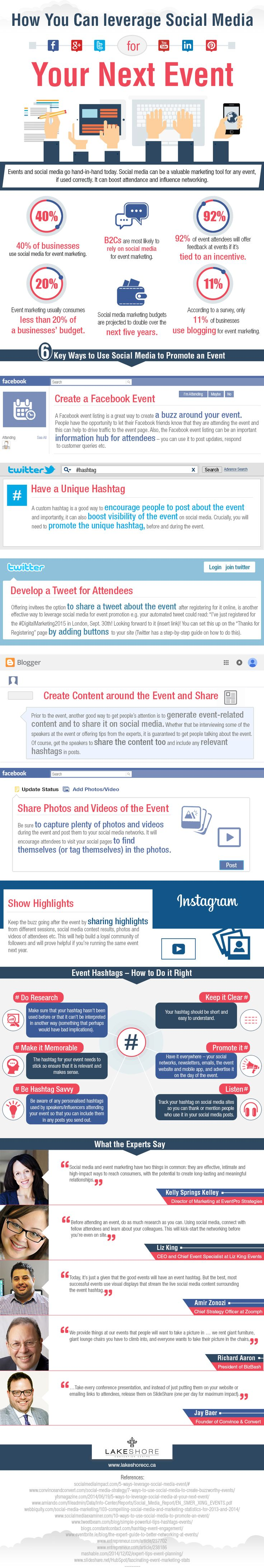 How to leverage social media for event marketing.  • Social media marketing budgets are projected to double over the next five years. • Yet—less than half of businesses use social media for event marketing, and just 11% use blogging to market events. • A Facebook event listing can serve as an information hub for attendees. Companies can use this to promote the event, post updates, and respond to inquiries.  More...  #socialmedia #events #marketing
