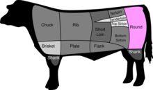 Beef Cut Round - Eye of Round Steak and Roast