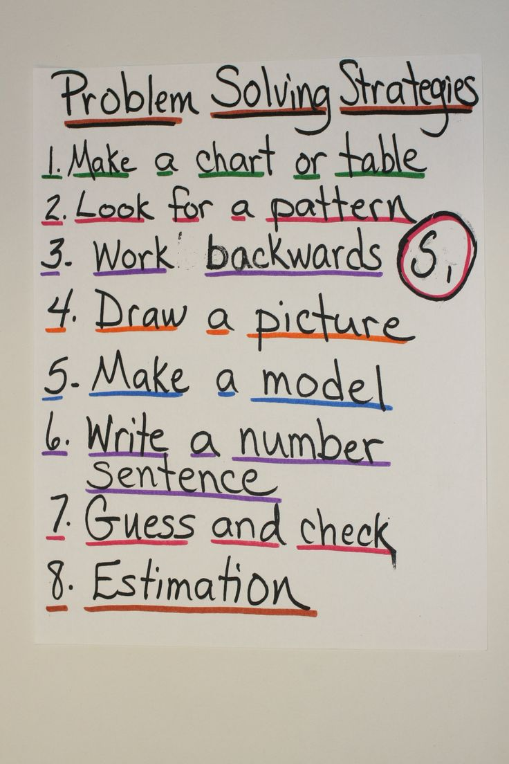 17 best images about math problem solving problem problem solving strategies