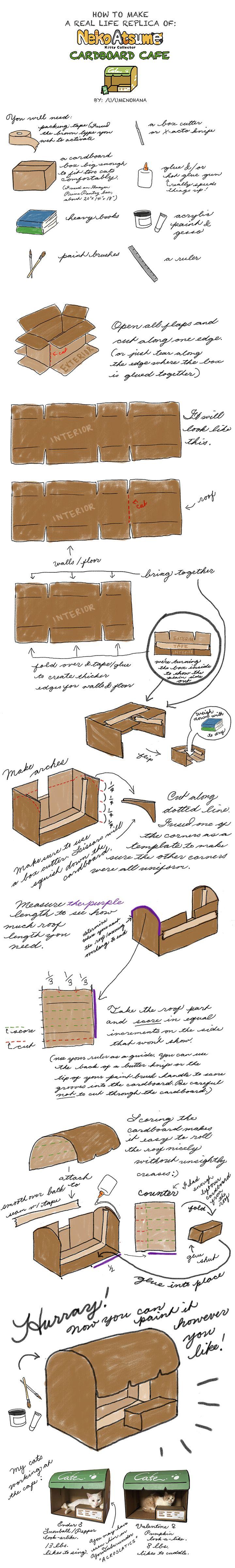 How to make a real life replica of the Neko Atsume Cardboard Cafe