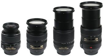 Very helpful explanation of the different types of lens and examples of the type of photograph they are used for