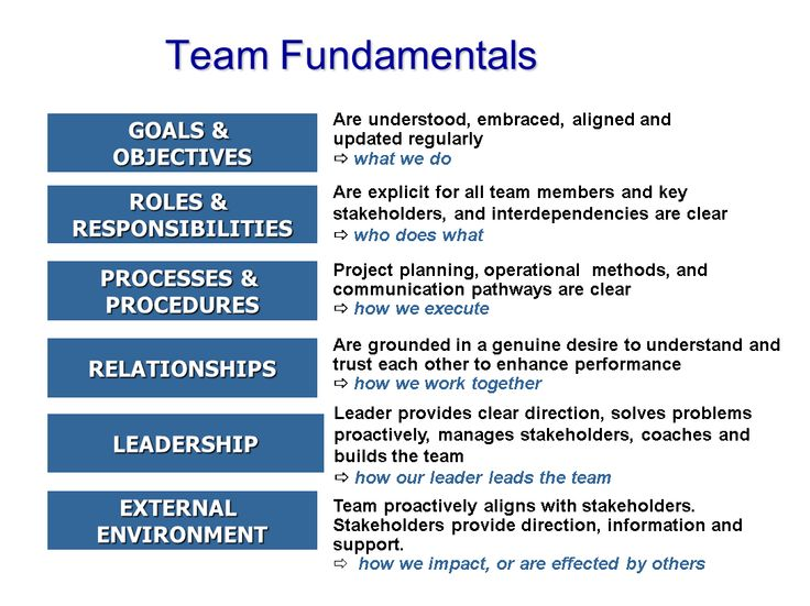 sample learning team charter Advisory group charter purpose the will develop a purpose and need  statement for the and identify multiple alternatives that address that purpose and  need.
