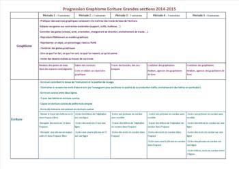 """Progression GS """"Découvrir l'écrit"""" 2014-2015"""