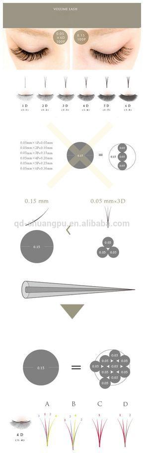 Volume Lashes 0.07mm J Curl Individual Eyelash Extensions Semi Permanent