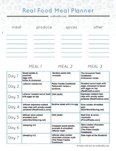 Liz's weekly real food meal plan #1 - Real Food Liz
