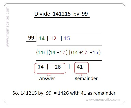 maths integer and remainder Math 728 lesson plan modulo arithmetic extra step so they get the answers that are consistent with the remainder of the number when it is divided by the modulus.