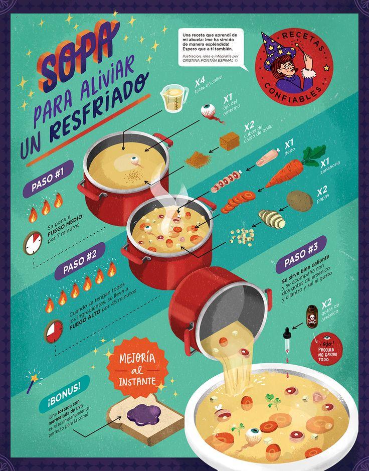"""Check out this @Behance project: """"Sopa para aliviar un resfriado: infografía"""" https://www.behance.net/gallery/61111609/Sopa-para-aliviar-un-resfriado-infografia"""