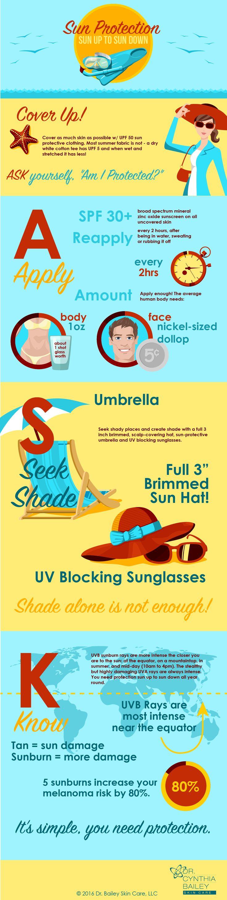 926aa421c2d5be6778b75a03797b14ca--skin-tips-sun-protection Unique De Promo Parasol Schème