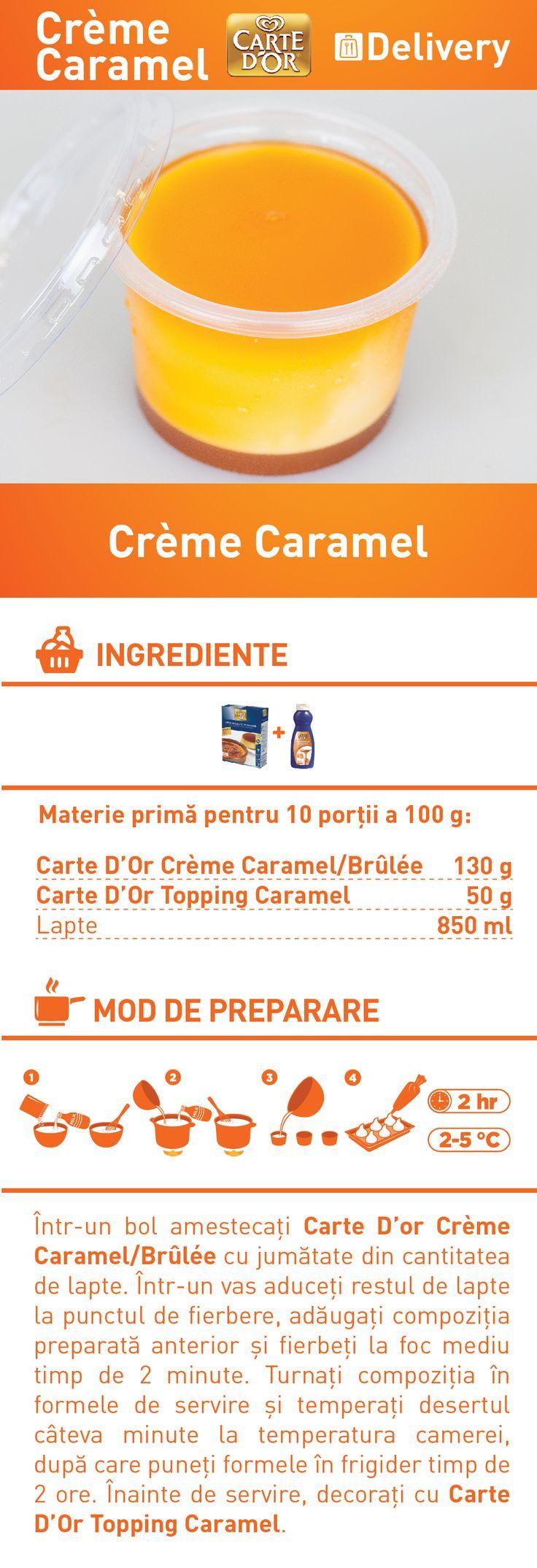 Creme Caramel - RETETA