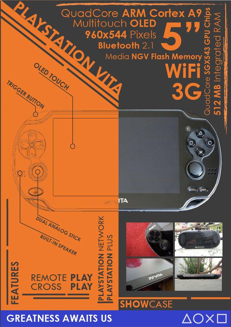 Playstation Vita - Satria Rakha Amrullah - Kelas 1 - Kelompok 4