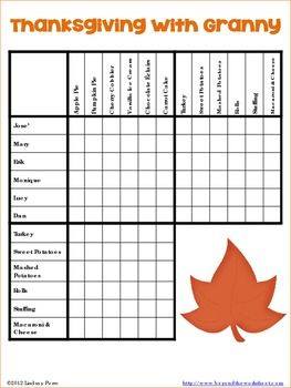 Here's a Thanksgiving themed logic puzzle where students use Granny's clues to  figure out who enjoys which Thanksgiving foods!
