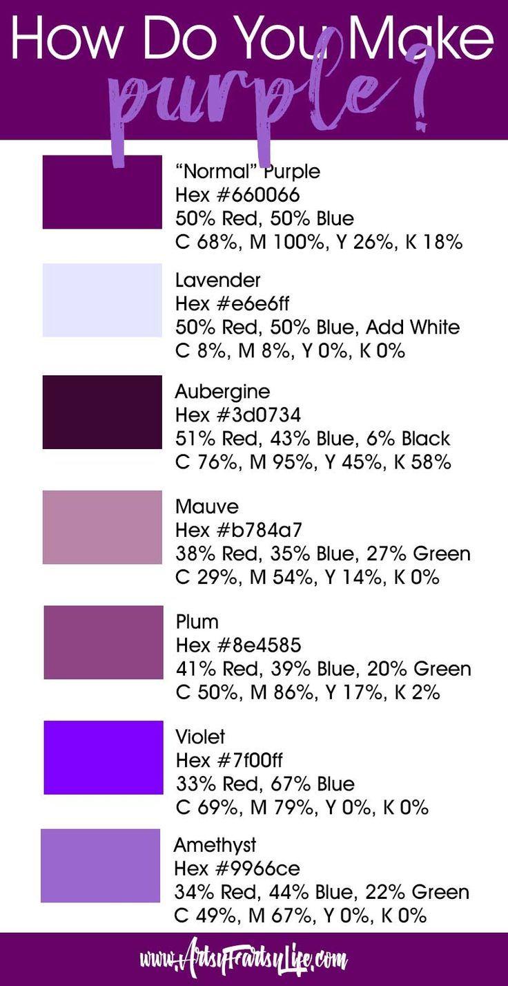 What Colors Make Purple   Purple color chart, Color mixing chart ...