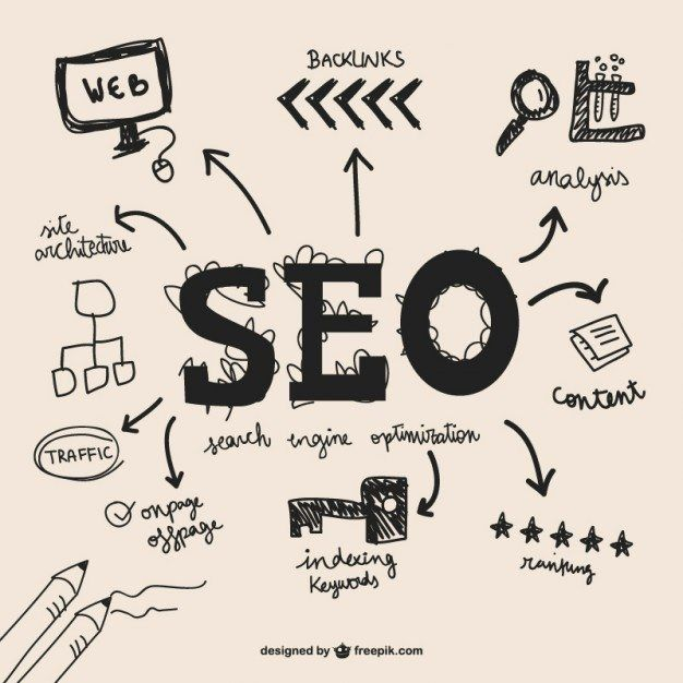 SEO Adelaide is widely adopted today as a marketing strategy because of how effective it is. The digital landscape has been changing dramatically.