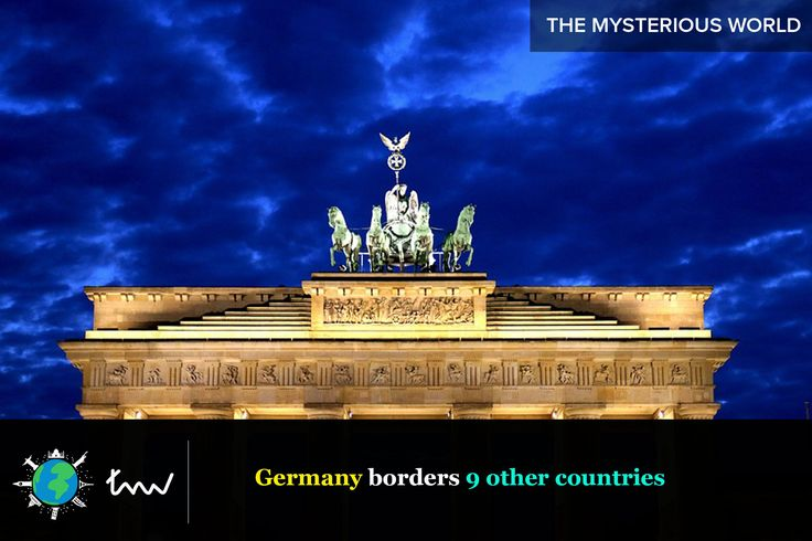 #countries #germany #facts