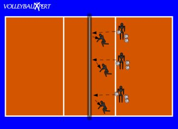 Passing out of the Net:  This drill will help players learn how to pass balls that are coming off the net.