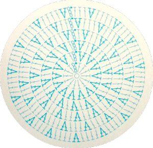 Patrón círculo ganchillo