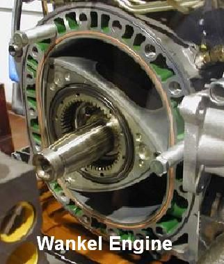 Wankel Motor and Wankel engine    http://whatisthewik.com/wankel-motor-and-wankel-engine/