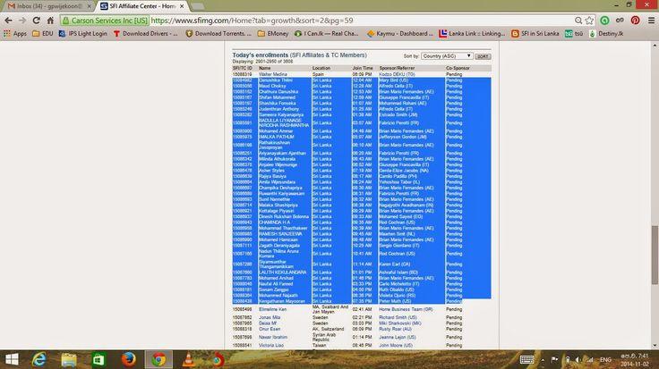 SFI in Sri Lanka: Daily Enrollments in Sri Lanka -38 Members on 2014...