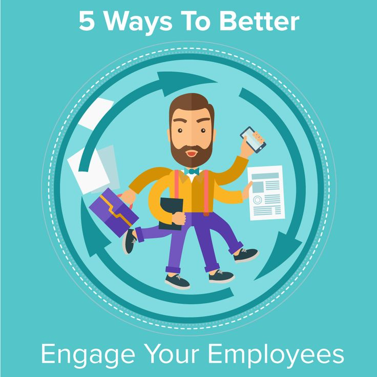 Employee involvement in Total Quality Management