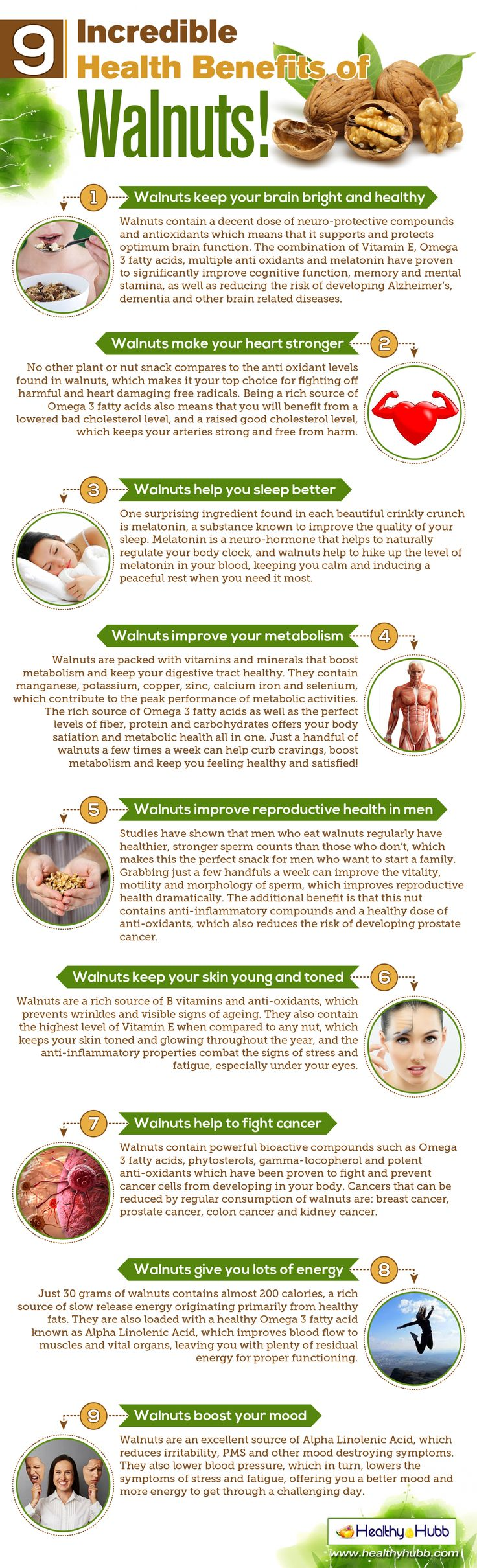 Walnuts are packed with many Health Benefits which benefit the body and the brain. http://healthyhubb.com/9-health-benefits-of-walnuts/