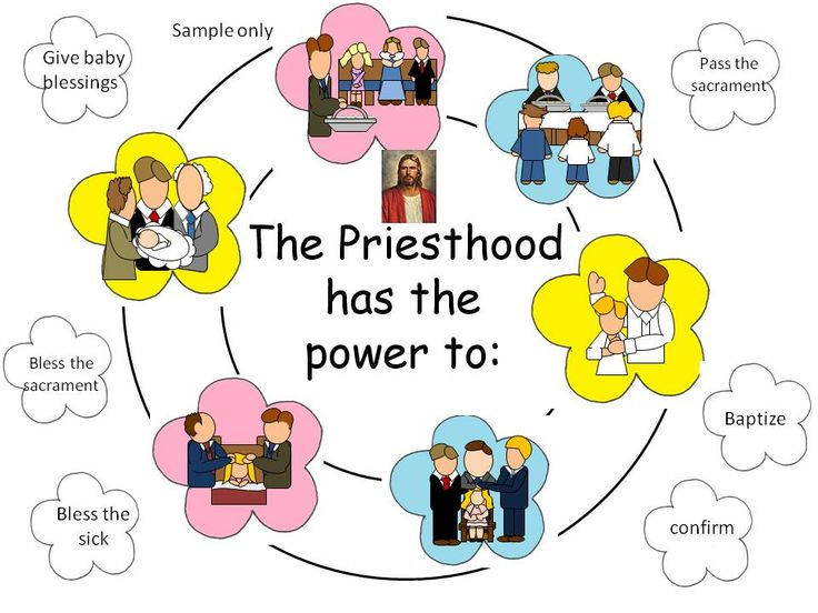 17 Best images about Priesthood on Pinterest | Follow me ...