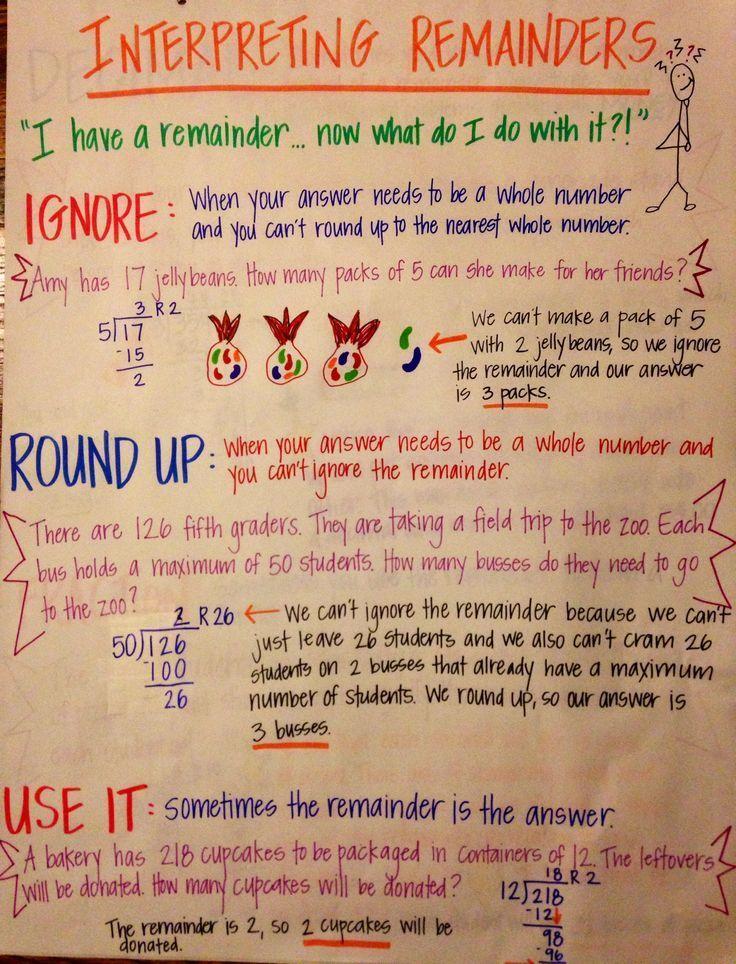 Interpreting remainders anchor chart math division