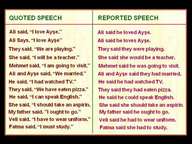 Quoted Speech