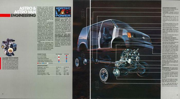 1987-Chevrolet-Astro-Van