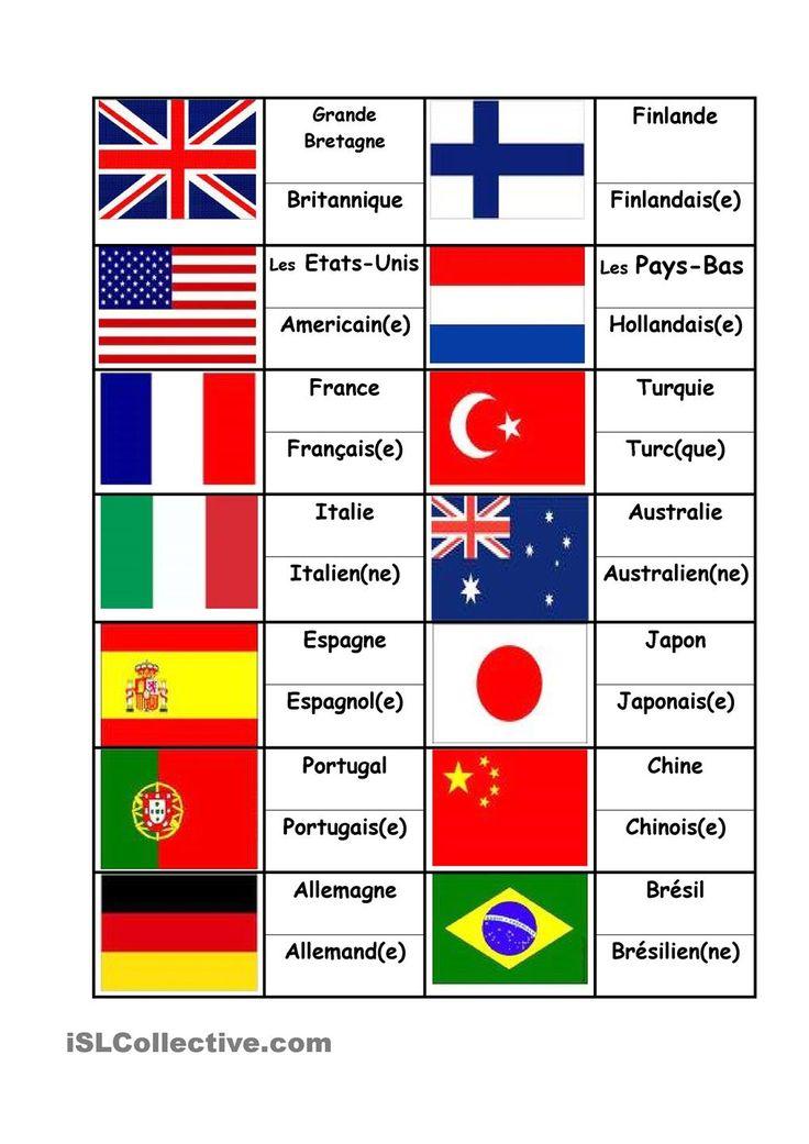 Drapeau, pays et nationalité