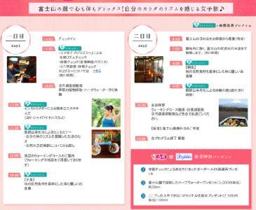 [写真] 富士山の麓で体質改善の女子旅はいかが?(美容最新ニュース) - エキサイトニュース