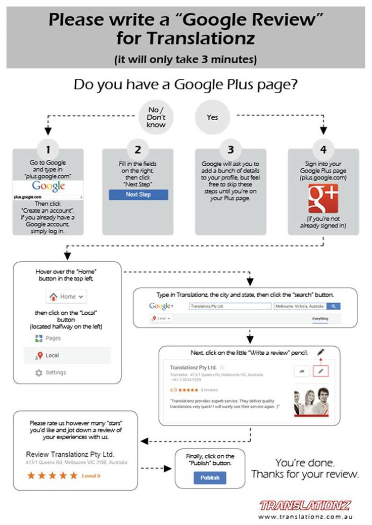 How to do a Google+ review.  Step by step instructions.  Let me know if you would like one for your business.  We will do it free with a link back to our nominated site or for $10 without a link.