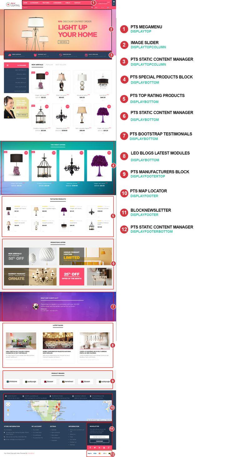 eCommerce - Pts DecorLighting Prestashop 1.6 Theme | ThemeForest