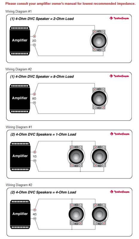 9271bfecde910fac678777b7faa5babf car audio subwoofer box 1 ohm dvc subwoofer wiring diagrams dolgular com