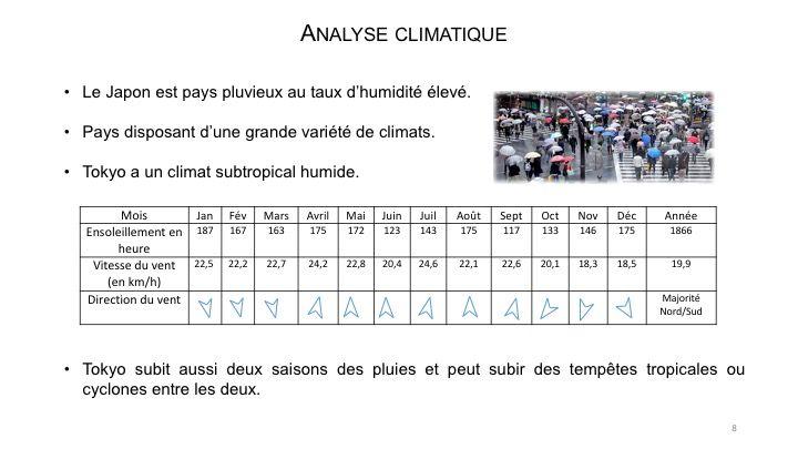 P3_Analyse climatique_Tokyo_8