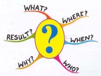 Over het hoe en waarom van Mindmappen