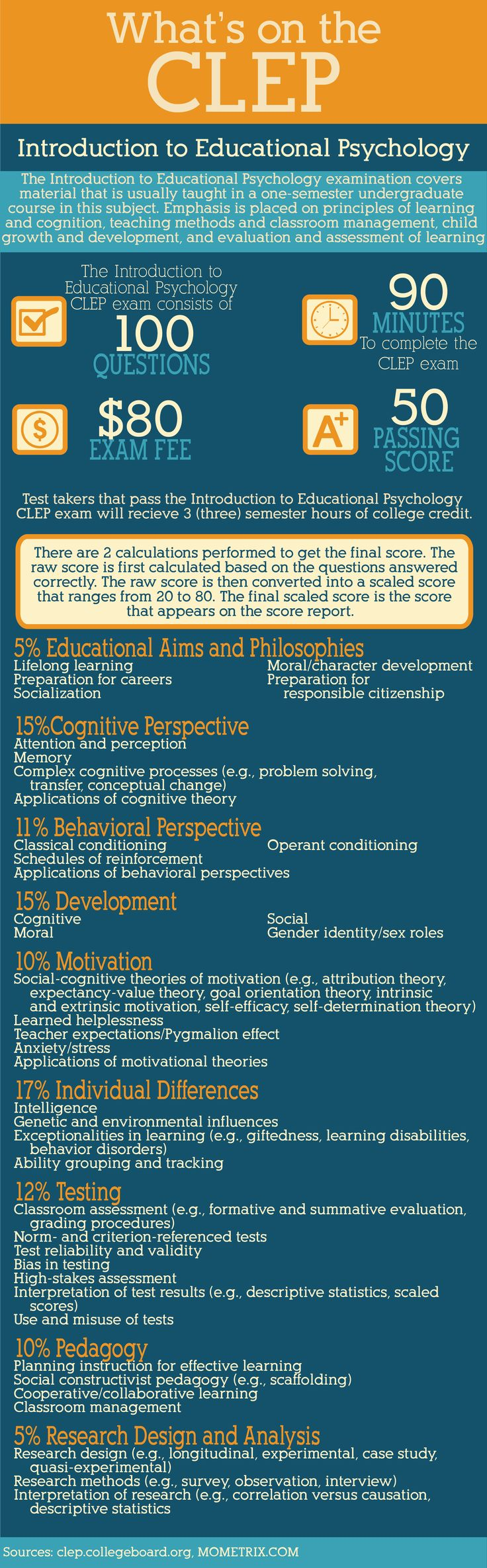 educational psychology and assessment criteria Doctor of philosophy - educational psychology the phd in educational psychology prepares students to become independent scholars who are able to make significant contributions to knowledge in specialized areas of educational psychology.