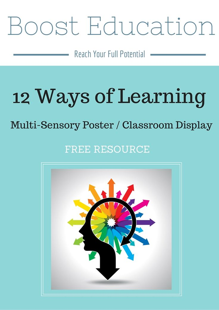 12 Ways of Learning Poster clearly outlines the 12 ways of learning to help prompt educators to differentiate or modify the curriculum or lesson delivery to cater for the needs of their learners. http://designedbyteachers.com.au/marketplace/12-ways-of-learning-poster/
