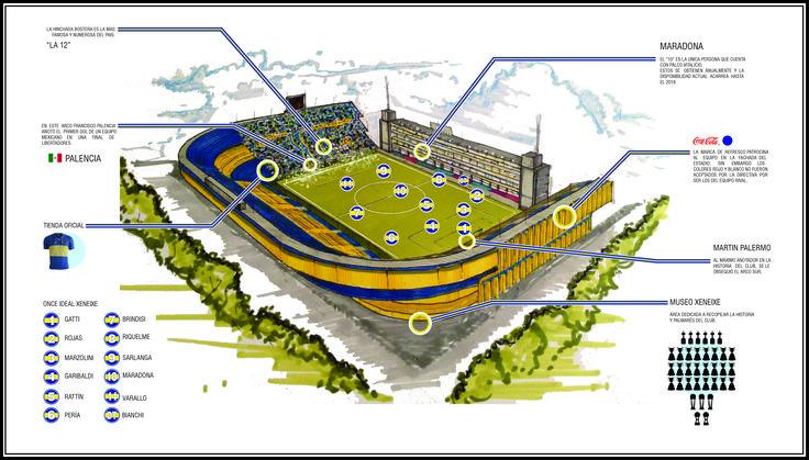 Boca Juniors  La Mítica Bombonera Apuntes de Rabona By Mario Bernal