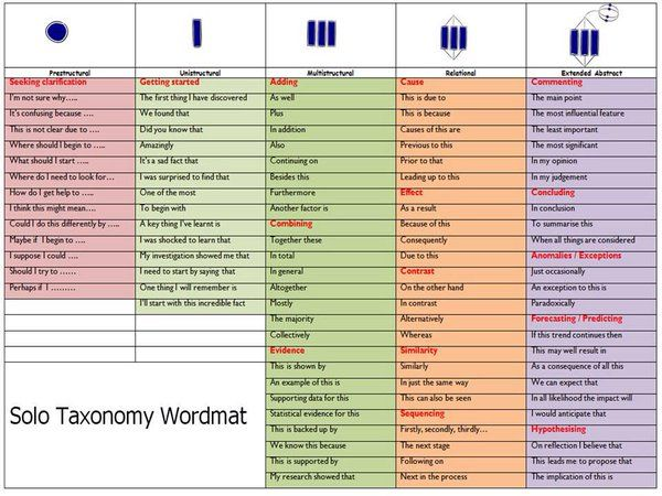 discourse markers - Google Search