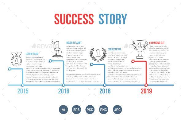Success Story Timeline Success Stories Pinterest Success Stories Success