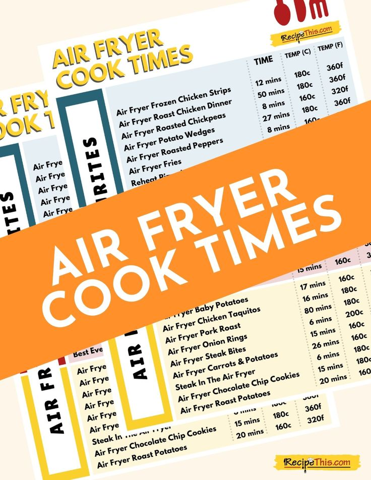 Air fryer cooking times chart recipe this in 2020 low