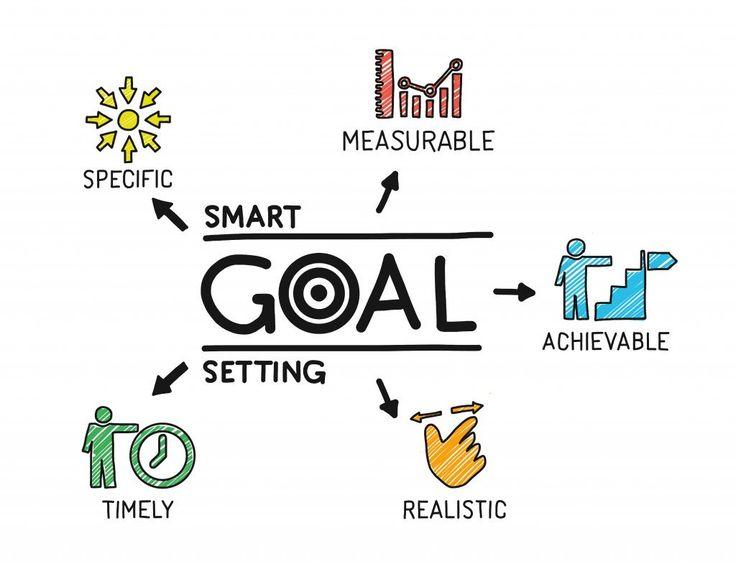 Discipline Is The Bridge Between Goals And Accomplishment Jim Rohn Lifegoals Motivation Goals Success L Smart Goals Template Smart Goals Goals Template