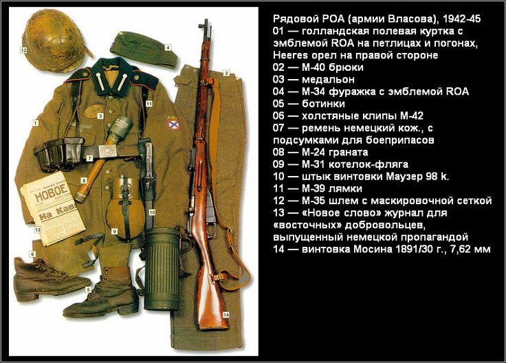 Рядовой РОА (армии Власова), 1942-45