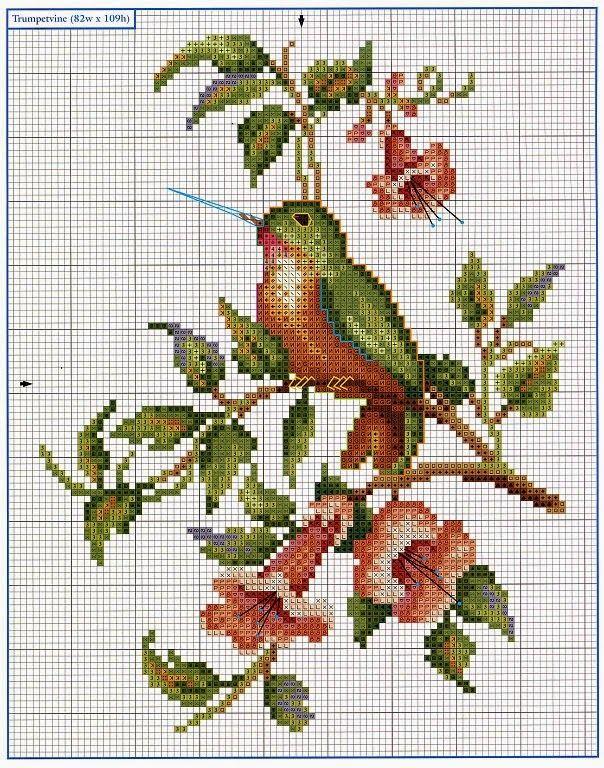 Punto cruz es un punto fácil de realizar se emplea en labores y tapicería, este punto se forma por medio de dos puntos cruzados diagonalm...