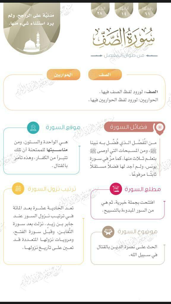 Pin By Kami Ziane On بطاقات التعريف بسور القرآن الكريم L G R Toul Map