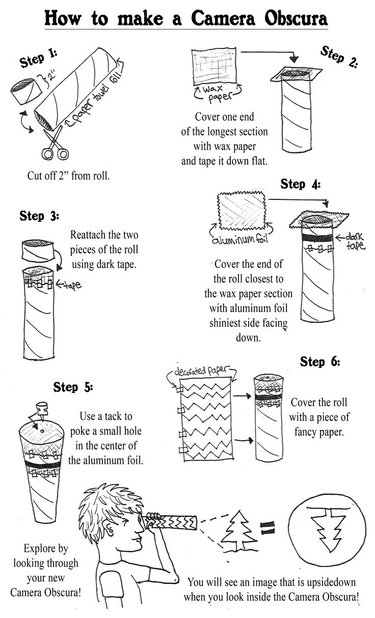 Kids craft: Camera Obscuras!  SUPPLIES NEEDED:  paper towel roll  wax paper  aluminum foil  clear tape  ductape  decorative paper  a sunny day