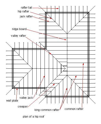 When You Take A Look At Hip Roof Plan View And Its Variants, You Will